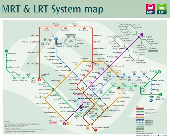 MRT SysMp_DTL